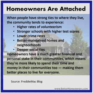 Home owners are attached yizI8nyR2USH2VSyyM61xw