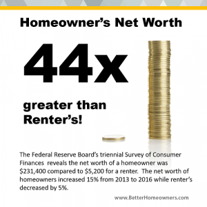 Intouch Homeowners Net Worth